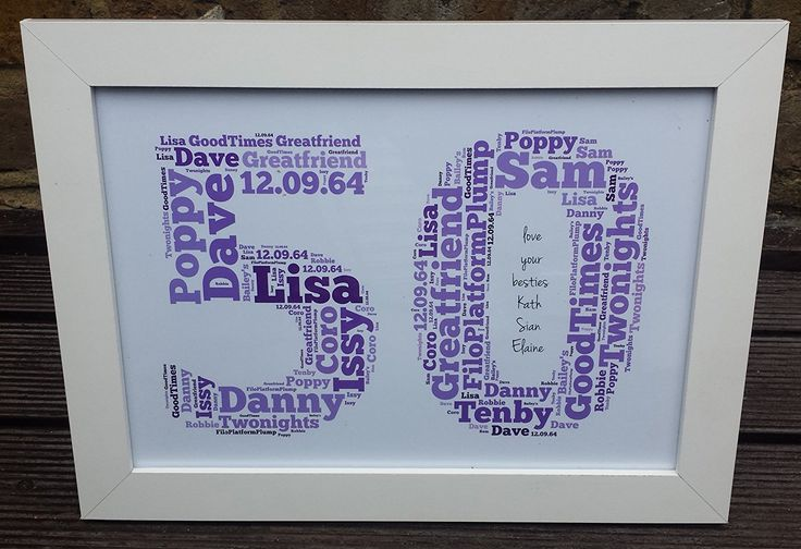 Beautiful 50th Birthday Picture Frames Elaboration - Ideas de Marcos ...