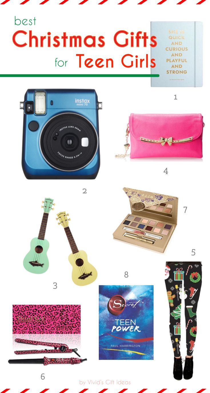 Birthday Gifts for Teenagers : Christmas Gifts For Teen Girls ...