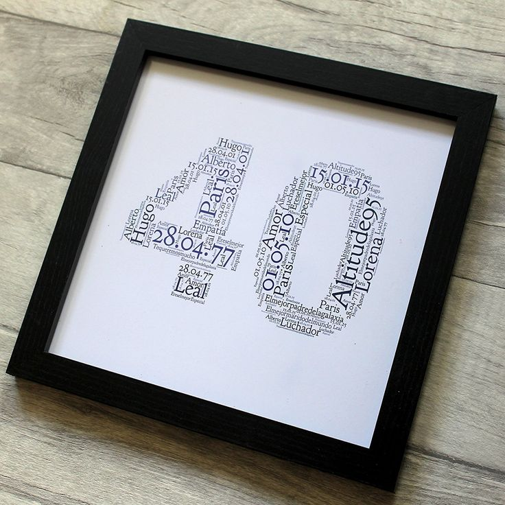 Birthday Gifts MadeAt94 40th Word Art Print With Frame