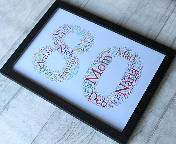 Birthday Gifts MadeAt94 Personalised 80th Gift Frame