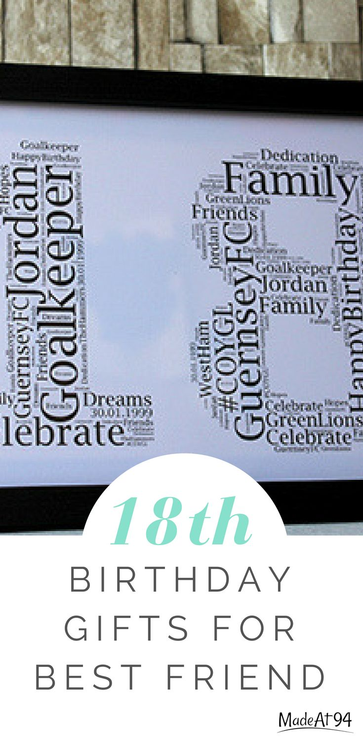 Birthday Gifts 18thbirthday 18th Gift Frame Personalized Wordart