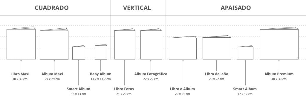 Formats photo album