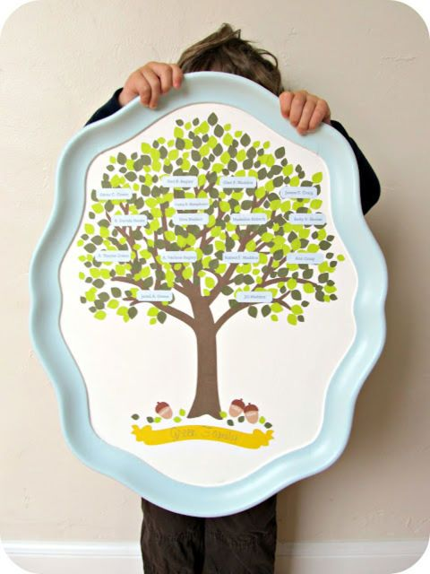 How cute is this idea: Mod Podge a copy of your family tree onto a serving tray ...